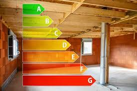 Superior Comment Calculer La Classe énergie Du0027une Maison Ou Du0027un Appartement ?