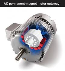 what s the difference between ac induction permanent magnet and many engineers associate permanent magnet construction dc servomotors but newer pmac motors are now an option and they exceed the power density
