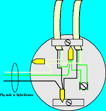 wiring diagrams and grounding electrical online please