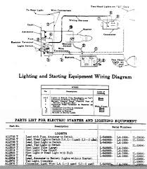 john deere model 60 wiring diagram wiring diagram \u2022 john deere 60 wiring schematic john deere 420 parts diagram tractor mower ideal snapshoot garden rh skewred com john deere 350 wiring diagram john deere d100 wiring diagram