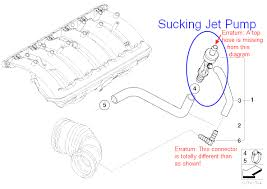 how does the bmw e sucking jet pump aka suction jet pump work please note that the diagram is wrong in quite a few ways one error is the l elbow is actually an f connector in the m54 apparently bmw didn t update