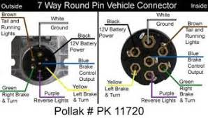 similiar 7 pin round trailer plug wiring diagram keywords how to wire the pollak 7 pole round pin trailer wiring socket