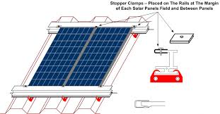 how to install solar panels on corrugated metal roofing house simple simple mounting system