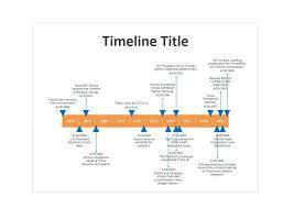 Timeline Template Timeline Templates Barca Fontanacountryinn Com