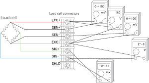 technical information measurement knowledge <part 2> a d measurement locations to check load cell connections