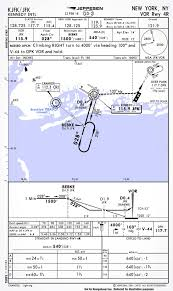 Nice Airport Charts Quiz Can You Identify These 6 Common Jeppesen Approach