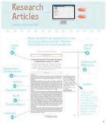 the do this get that guide on buy research papers online no  the characteristics of buy research papers online no plagiarism