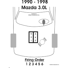 1998 mazda mpv awd wires plugs cap and rotor wouldnt start hi how are you the rotor will only go one way so you won t have any worries there here is the firing order and from your description a wire is crossed