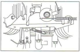 briggs and stratton hp wiring diagram tractor repair used briggs and stratton 20 hp intek engine in addition briggs and stratton 500 series engine