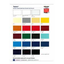 International Toplac Premium Quality High Gloss Durable