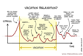 PHD Comics: Vacation v. Stress