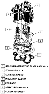 gm egr wiring wiring diagram for you • gm egr valve wiring schema wiring diagrams rh 11 justanotherbeautyblog de gm wiring diagrams 700r4 speedometer