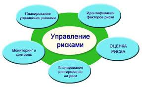 Управление рисками проектов на Предприятии курсовая закачать Название управление рисками проектов на предприятии курсовая