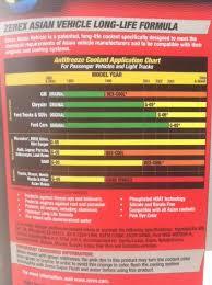 Zerex Coolant Compatibility Chart Www Bedowntowndaytona Com