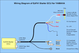 yamaha fuel gauge wiring diagram images yamaha fuel management ezecur fuel injection and ignition ecus ecu ems engine management