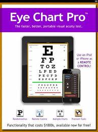 Eye Chart On Phone Eye Chart Pro