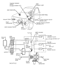 1996 toyota t100 cooling system diagram not lossing wiring diagram • 96 toyota t100 engine diagram wiring diagram third level rh 10 4 13 jacobwinterstein com 1992 toyota pickup cooling system diagram 2008 toyota cooling