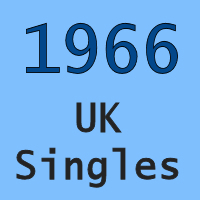 Uk No 1 Singles 1966 Totally Timelines