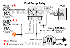 1993 1995 fuel pump wiring diagram (jeep 4 0l) 1993 jeep grand cherokee fuse box diagram at 94 Jeep Grand Cherokee Fuse Box Diagram