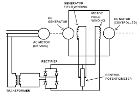 electric motor brush diagram. Brush Type Ac Generator Wiring Diagram Ward Speed Control System For A Dc Motor Schematic Electric R