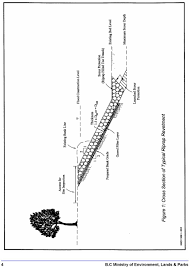 Design Of Riprap Revetment Riprap Design And Construction Guide Public Safety Section
