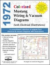 1972 ford mustang color wiring and vacuum diagrams 1972 ford mustang color wiring and vacuum diagram cd