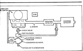 pac sni 15 wiring diagram unique wiring diagram pac line output Truconnex Line Output Converter pac sni 15 wiring diagram unique wiring diagram pac line output converter wiring diagram