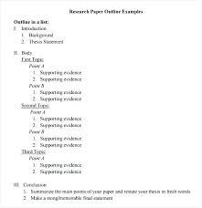 Extended Essay Outline Examples Example Tok Essay Anhaeuser