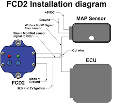 help with ecu wiring diagram (map sensor) page 2 pajero 4wd club  at Hks Pfc F Con Wiring Diagram
