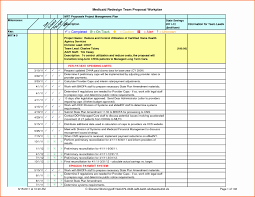 Export Project To Excel Gantt Chart Microsoft Project Export To Excel With Gantt Chart Then