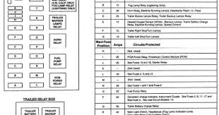 1996 ford f150 fuse box diagram automotive wiring diagrams with 96 96 ford f150 fuse box at 96 Ford F150 Fuse Box