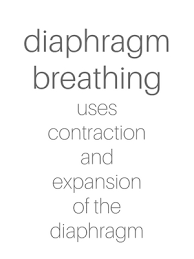 Types Of Breathing Patterns Breathe To Help Resolve Aches And Pains Bowen Therapy