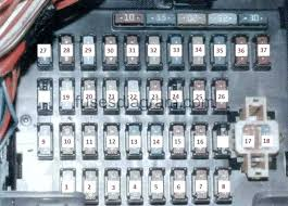 2011 kia rio fuse diagram box jaguar electrical wiring house o full size of 2011 kia rio fuse box diagram 5 schematics wiring diagrams o en salon