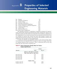 Material Property Chart Engineering Materials Materials Property Chart