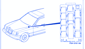 mercedes e 300 d 24v 1994 main engine fuse box block circuit Fuse Box Symbol mercedes e 300 d 24v 1994 main engine fuse box block circuit breaker diagram fuse box symbols