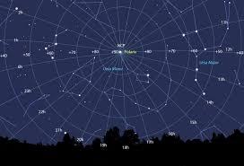 North Celestial Pole Star Chart Celestial Coordinates For Beginners Sky Telescope