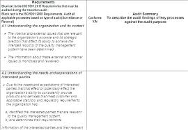 Energy Audit Report Template Sample External Format Safety