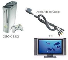 xbox360 wiring diagrams dvd vcr tv standard cable xbox 360 composite video and 2 channel audio for standard tv tv connections