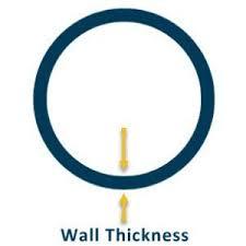 Pipe Wall Chart Pin On Macey Raylan
