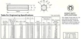 Spring Dowel Pin Hole Size Chart Metric Spring Dowel Sleeves Dowel Pin Available In Heavy Light