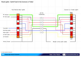 7 pin flat trailer wiring diagram and 13 towing socket 01 jpg at for 7 Pin to 6 Pin Adapter 7 pin flat trailer wiring diagram and 13 towing socket 01 jpg at for caravan