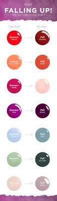 25+ trending Summer nail colors ideas on Pinterest | Essie nail polish,  Spring nail colors and Nail polish colors