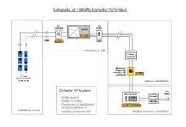 similiar cat 6 wiring diagram visio keywords cat 6 wiring diagram visio get image about wiring diagram