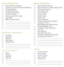 Travel Packing List Template Checklist Word Business Images Of For