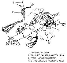 wiring diagrams for 1995 chevy trucks the wiring diagram 1995 chevy pickup wiring diagram nilza wiring diagram