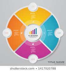 Royalty Free Circular Chart Stock Images Photos Vectors