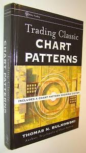 Encyclopedia Of Chart Patterns Wiley Trading Trading Classic Chart Patterns