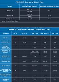 Abl Services Inc Arplex Uhmw Pe Products