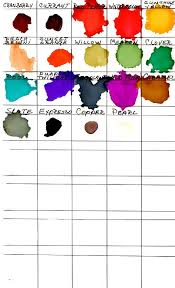 Adirondack Alcohol Ink Colour Chart Artbycrain Alcohol Inks More Supplies Colors