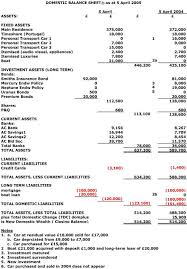 balance sheet vs income statement balancing a balance sheet coles thecolossus co